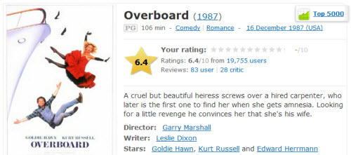 Overboard - IMDB