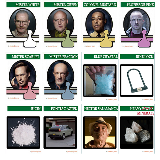 Clue Breaking Bad Characters & Weapons