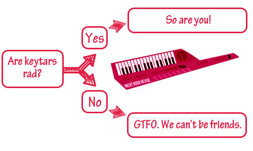 Keytars Flowchart