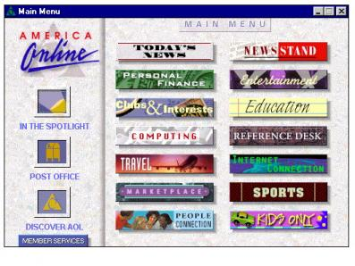 America Online in 1995