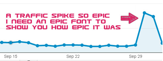 Epic Traffic Spike